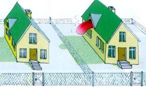 Высота забора между соседями по закону 2020